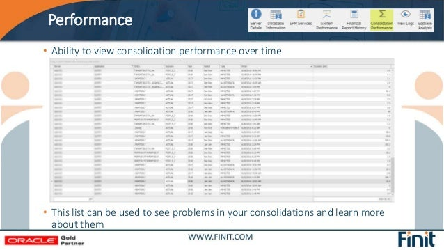 Lumberjack: Finit's Oracle EPM - Hyperion System Monitoring Tool
