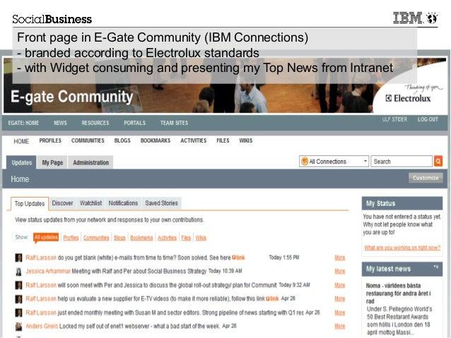 IBM Finland Social Business Presentation 2013