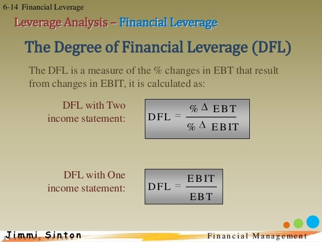 how to find financial leverage