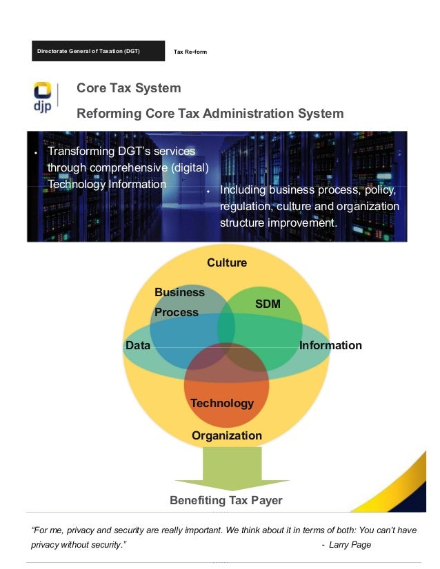 """Directorate General of Taxation (DGT) Core Tax System Reforming Core Tax Administration System Tax Re-form """"For me, privac..."""