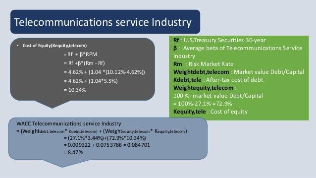 teletech corporation 2005 case solution
