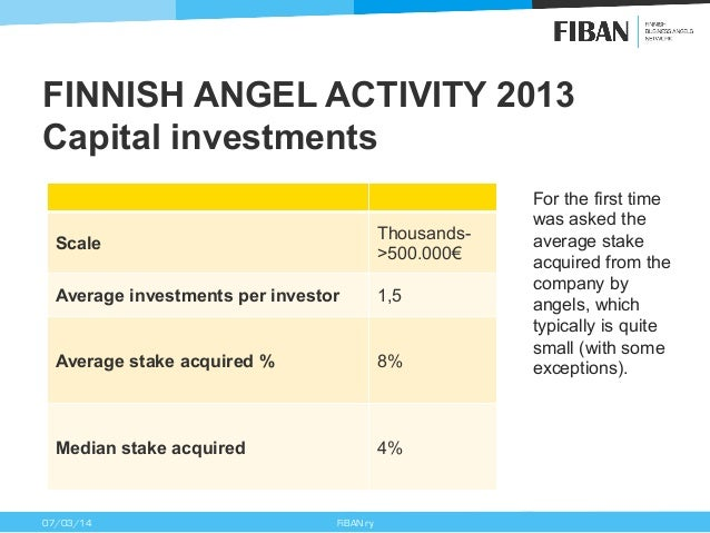 FINNISH ANGEL ACTIVITY 2013 Capital investments Scale  Thousands>500.000€  Average investments per investor  1,5  Average ...