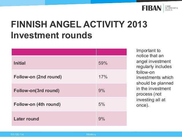 FINNISH ANGEL ACTIVITY 2013 Investment rounds Initial  59%  Follow-on (2nd round)  17%  Follow-on(3rd round)  9%  Follow-o...