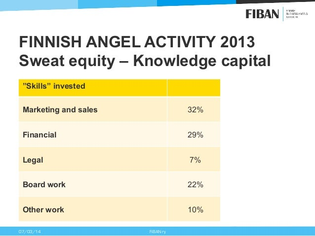 """FINNISH ANGEL ACTIVITY 2013 Sweat equity – Knowledge capital """"Skills"""" invested Marketing and sales  32%  Financial  29%  L..."""