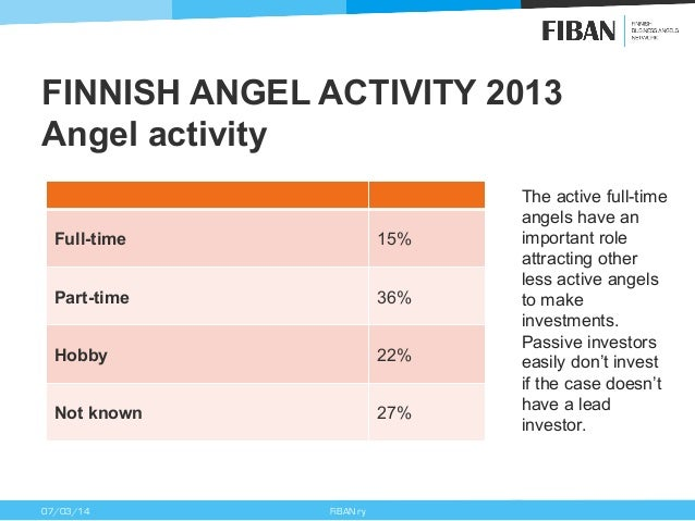 FINNISH ANGEL ACTIVITY 2013 Angel activity Full-time  15%  Part-time  36%  Hobby  22%  Not known  27%  07/03/14  FiBAN ry ...