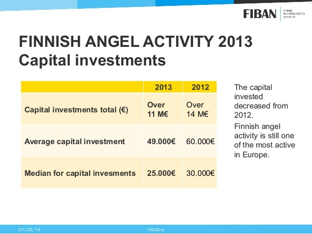 FINNISH ANGEL ACTIVITY 2013 Capital investments 2013  2012  Capital investments total (€)  Over 11 M€  Over 14 M€  Average...