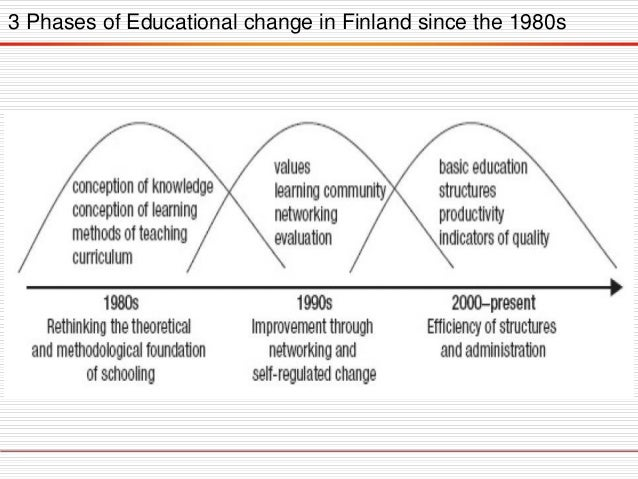 3 Phases of Educational change in Finland since the 1980s