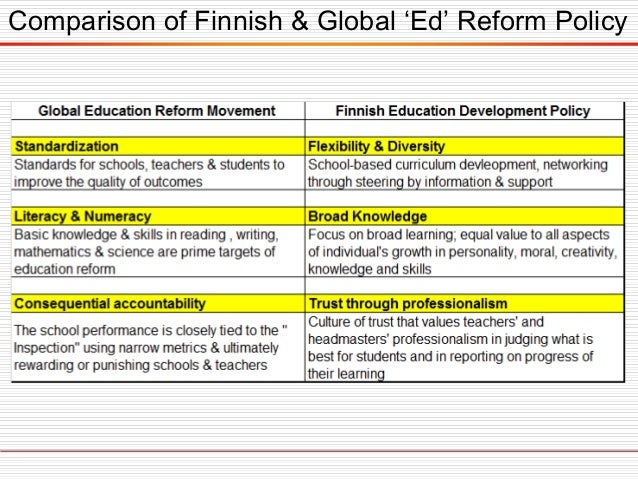 Comparison of Finnish & Global 'Ed' Reform Policy