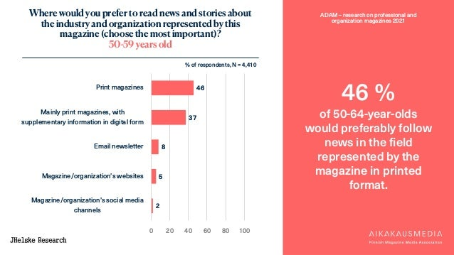 ADAM – research on professional and organization magazines 2021 46 % of 50-64-year-olds would preferably follow news in th...