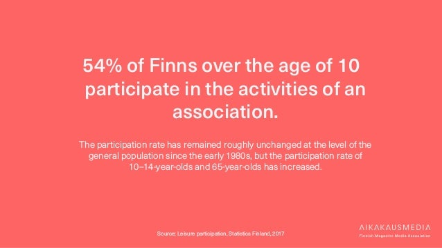 54% of Finns over the age of 10 participate in the activities of an association. The participation rate has remained rough...