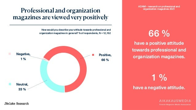 ADAM – research on professional and organization magazines 2021 Professional and organization magazines are viewed very po...
