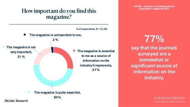 ADAM – research on professional and organization magazines 2021 The magazine is essential to me as a source of information...