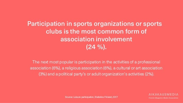 Participation in sports organizations or sports clubs is the most common form of association involvement (24 %). The next ...