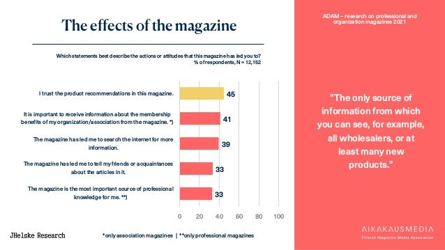 """ADAM – research on professional and organization magazines 2021 The effects of the magazine """"The only source of informatio..."""