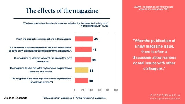 """ADAM – research on professional and organization magazines 2021 The effects of the magazine """"After the publication of a ne..."""