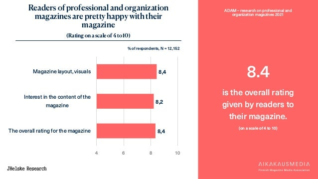 ADAM – research on professional and organization magazines 2021 Readers of professional and organization magazines are pre...