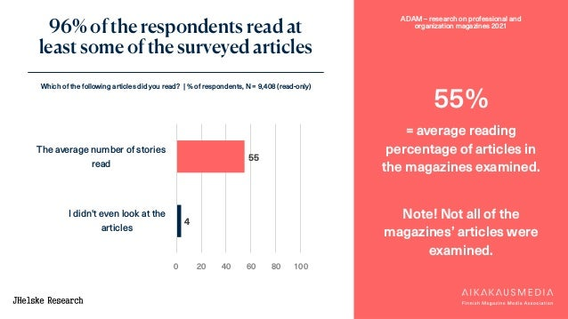 ADAM – research on professional and organization magazines 2021 55 4 0 20 40 60 80 100 The average number of stories read ...