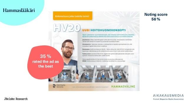 Hammaslääkäri Noting score 56 % 35 % rated the ad as the best