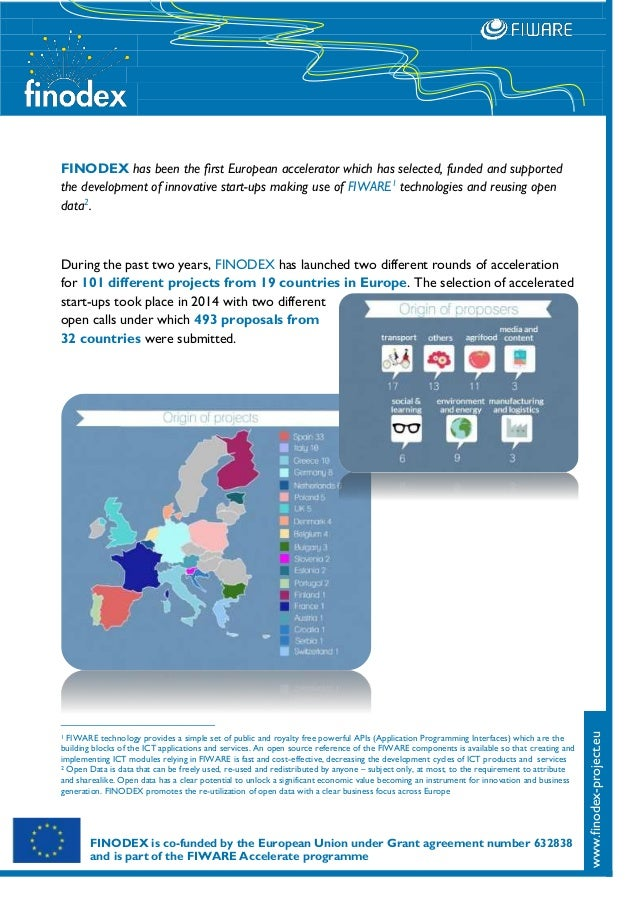 FINODEX is co-funded by the European Union under Grant agreement number 632838 and is part of the FIWARE Accelerate progra...
