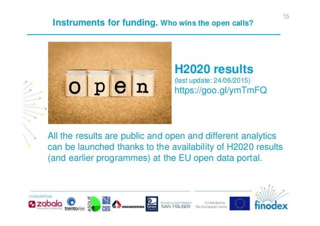 finodex general   eu public funding