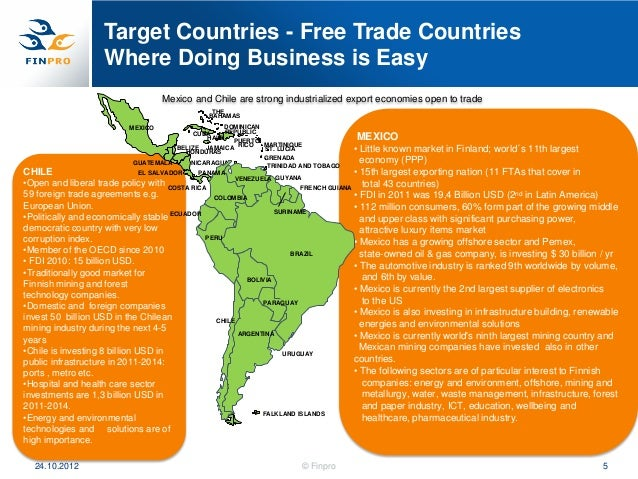 Target Countries - Free Trade Countries                    Where Doing Business is Easy                                   ...