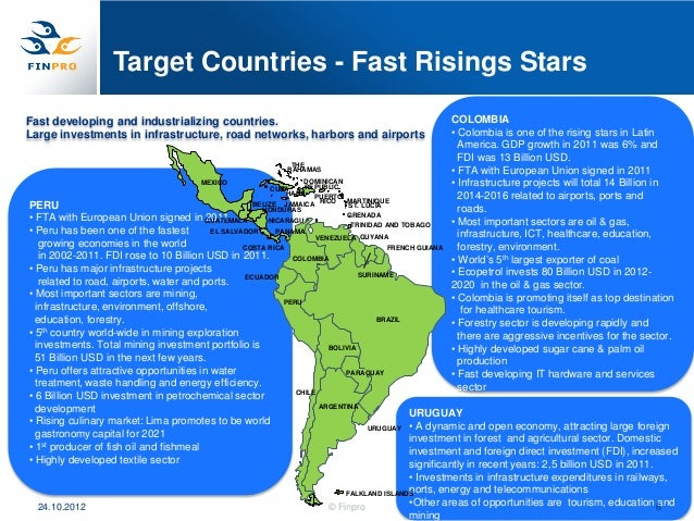 Target Countries - Fast Risings StarsFast developing and industrializing countries.                                       ...