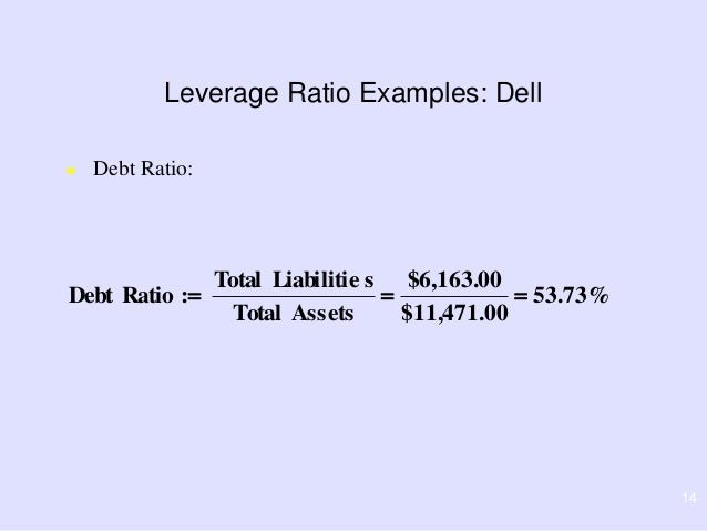 profitability ratio of dell Business builder 7 how to analyze profitability ratios 4 • gross profit margin 6 this business builder will introduce you to several.