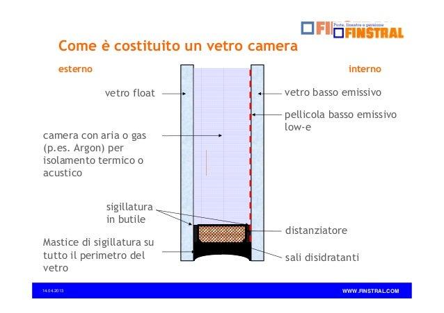 Finstral - Vetrocamera basso emissivo ...