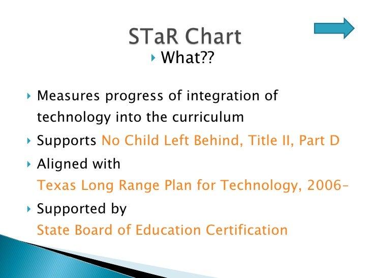 <ul><li>Measures progress of integration of technology into the curriculum </li></ul><ul><li>Supports  No Child Left Behin...
