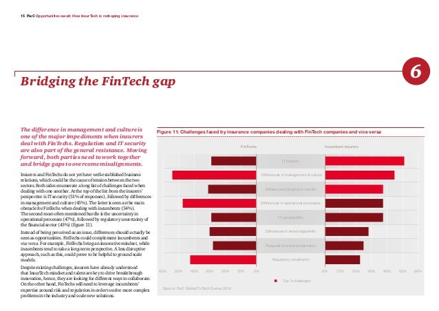 15 PwC Opportunities await: How InsurTech is reshaping insurance Bridging the FinTech gap 6 The difference in management a...
