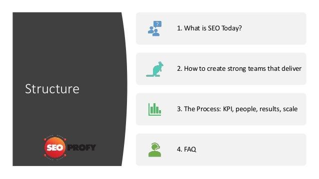 Structure 1. What is SEO Today? 2. How to create strong teams that deliver 3. The Process: KPI, people, results, scale 4. ...