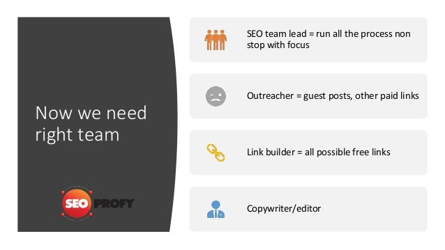Now we need right team SEO team lead = run all the process non stop with focus Outreacher = guest posts, other paid links ...