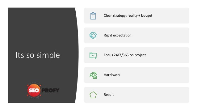 Its so simple Clear strategy: reality + budget Right expectation Focus 24/7/365 on project Hard work Result