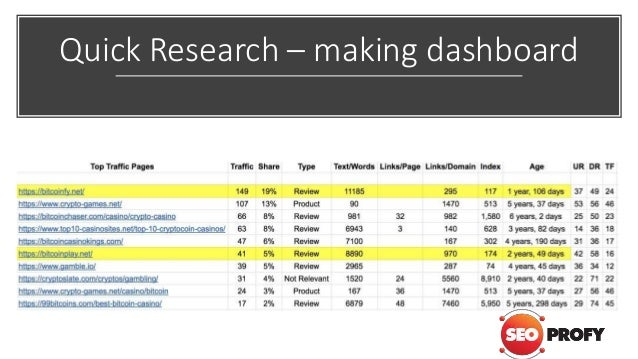 Quick Research – making dashboard