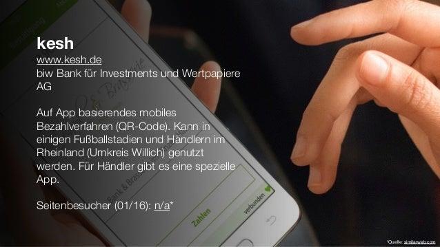 kesh www.kesh.de biw Bank für Investments und Wertpapiere AG Auf App basierendes mobiles Bezahlverfahren (QR-Code). Kann i...