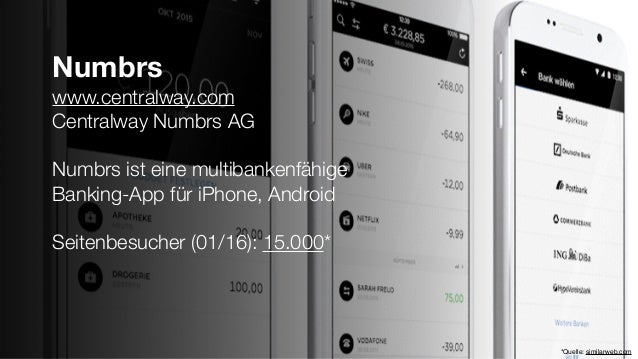 Numbrs www.centralway.com Centralway Numbrs AG Numbrs ist eine multibankenfähige Banking-App für iPhone, Android Seitenbes...