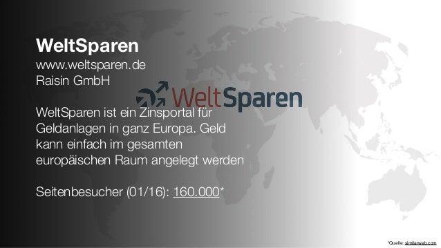 WeltSparen www.weltsparen.de Raisin GmbH WeltSparen ist ein Zinsportal für Geldanlagen in ganz Europa. Geld kann einfach i...