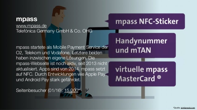 mpass www.mpass.de Telefónica Germany GmbH & Co. OHG mpass startete als Mobile Payment Service der O2, Telekom und Vodafon...