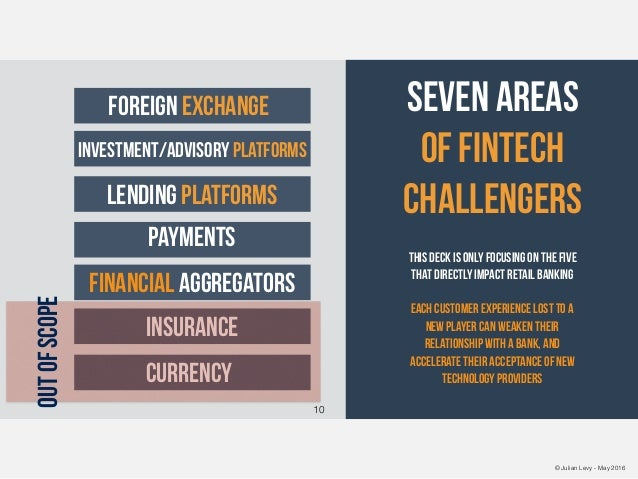 © Julian Levy - May 2016 seven areas of FINTECH Challengers foreign exchange investment/advisory platforms LENDing platfor...