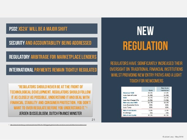 © Julian Levy - May 2016 New regulation Regulators have significantly increased their oversight on traditional financial i...