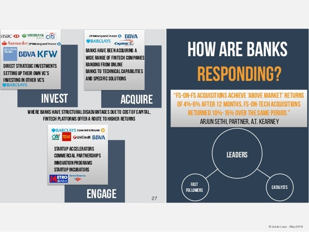 © Julian Levy - May 2016 how are banks responding? invest acquire engage Direct Strategic Investments Setting up their own...