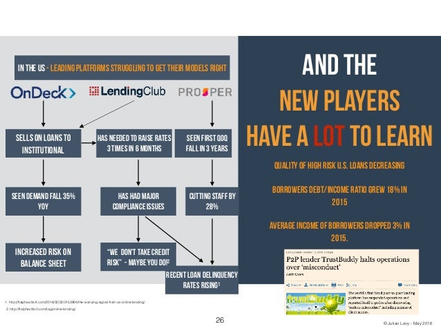 © Julian Levy - May 2016 and the new players have a lot to learn In the us - leading platforms struggling to get their mod...