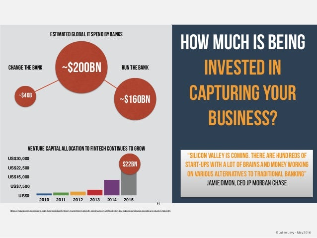© Julian Levy - May 2016 how much is being invested in capturing your business? ~$20obn Estimated Global IT Spend by Banks...