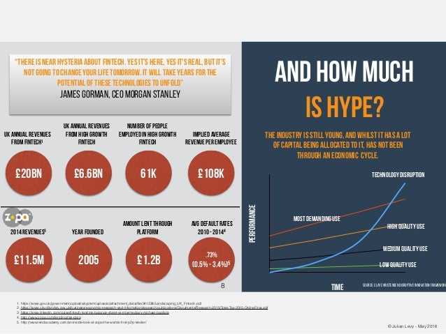 © Julian Levy - May 2016 and how much is hype? £6.6bn UK Annual Revenues from High Growth FinTech 61K Number of People Emp...