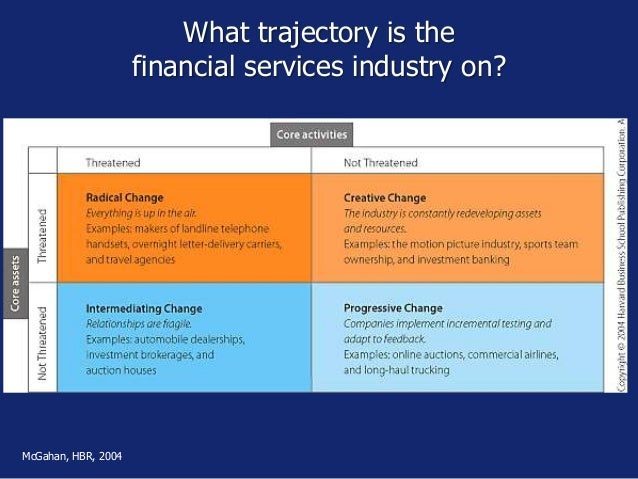 What trajectory is the financial services industry on? McGahan, HBR, 2004