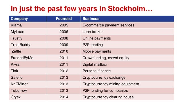 In just the past few years in Stockholm… Company Founded Business Klarna 2005 E-commerce payment services MyLoan 2006 Loan...