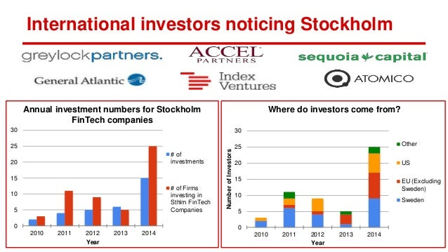 International investors noticing Stockholm 0 5 10 15 20 25 30 2010 2011 2012 2013 2014 NumberofInvestors Year Other US EU ...