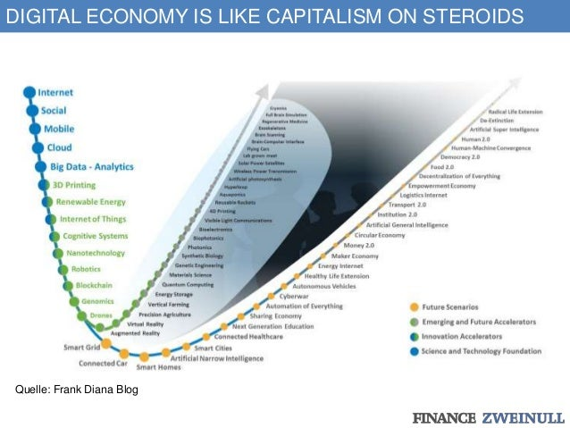 DIGITAL ECONOMY IS LIKE CAPITALISM ON STEROIDS Quelle: Frank Diana Blog