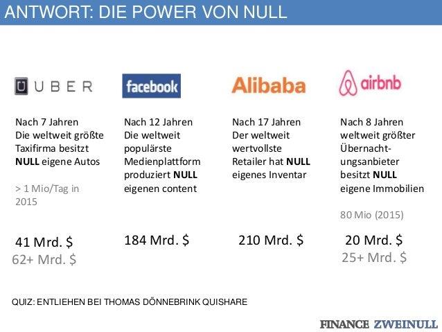 ANTWORT: DIE POWER VON NULL Nach 7 Jahren Die weltweit größte Taxifirma besitzt NULL eigene Autos > 1 Mio/Tag in 2015 Nach...