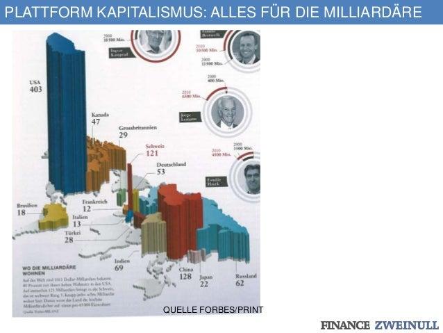 PLATTFORM KAPITALISMUS: ALLES FÜR DIE MILLIARDÄRE QUELLE FORBES/PRINT